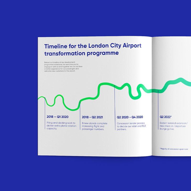 London City Airport Timeline Illustration